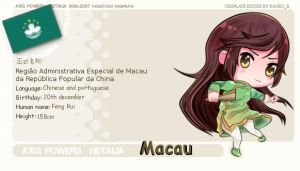 APH Mini Macau by Miss-Panettone
