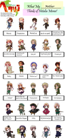 What My Mom Thinks Of Hetalia by AvalonMelody