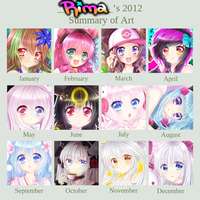Rima's 2012 Art Summary by RimaPichi