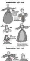 Early 17th Century Womans Wear by MelissaDalton