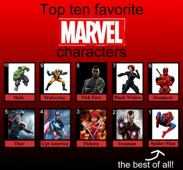 Top 10 Favorite Marvel Characters by BeeWinter55