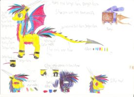 LPS100 and Boxy in MLP:FIM form (color) by LPS100