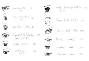 Eyes and Notable Titles by Nyanfood