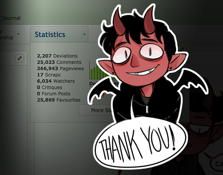 Thanks for 6000 watchers :) by NEOmi-triX