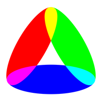 3 to 1 ellipse color mix by 10binary