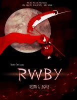 RWBY poster contest entry by affectionateTea