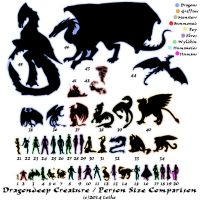 DragonDeep Creature / Person Size Comparison by lethe-gray