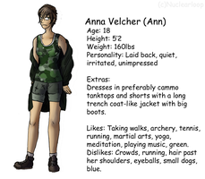 Anna Velcher Reference Sheet by NuclearLoop