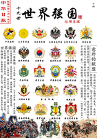 The 22 powerful nations by LongXiaolong