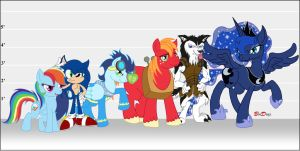Character Height Chart by Gunflame345