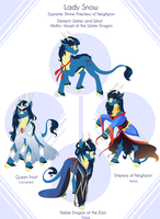 Lady Snow - Character Evolution by Lionel23