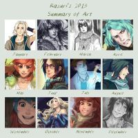2013 art summary by Lapis-Razuri