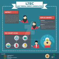 Lake Thermal Energy Conversion (Poster) by eftoon