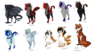 The evolution of Bella by Neko-longtail
