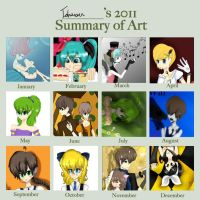 My 2011 Summary by Tdrawer3130