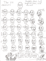 expressions tutorial by Tatta-doodles