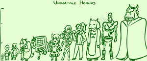 Height Headcanon for Undertale MINOR SPOILERS??? by mimimaddy101