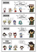 Fandoms by Levsta