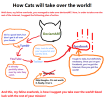 How cats will take over the world. by Ni3nk3