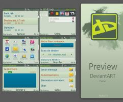 DeviantART BETA Theme NokiaC3 by markos040122