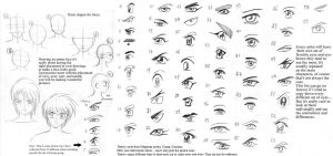 Anime art lesson Eyes-all by mayshing