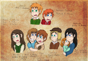 Freckle Family by Kimanda