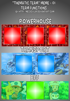 Thematic Team Meme - 01 - Team Functions by MegaSylar