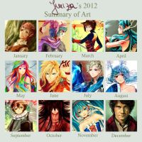2012 Art Summary by Yuuza