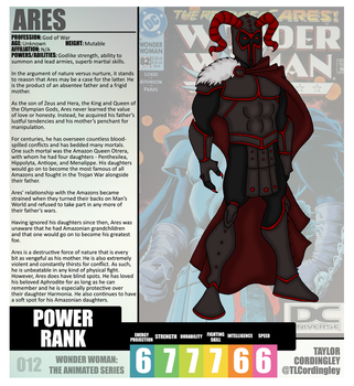 Wonder Woman TAS - Ares Redesign Profile by Femmes-Fatales