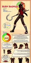 -Sanctum OCT- Ruby Rasmus Refsheet by sarahthecat