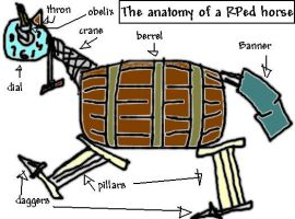 anatomy of a RPed horse by RaventailBlacktalon