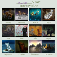 2012 Improvement Meme/Art Summary thingy by Amerikat