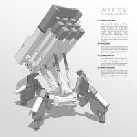 APHETOR Missile Launcher Battery by M-Vitzh