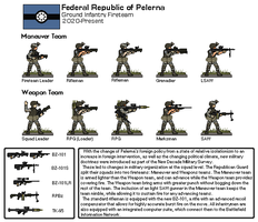 Pelernan Republican Guard (2020) by Another-Eurasian