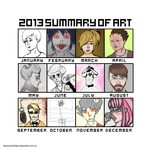 2013 summary of art by exile-chan