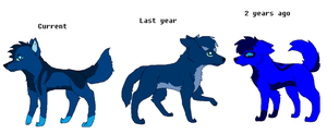 Blue Fursona timeline by Hyperactive-Blue