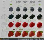 Exercise 36 Results: Berries Step by Step Chart by ConceptCookie