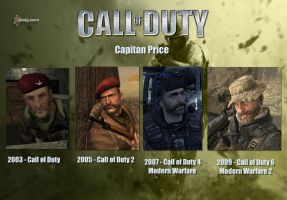 Capitan Price Call of Duty by march3lo