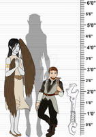 Character size chart by ArtsyShan