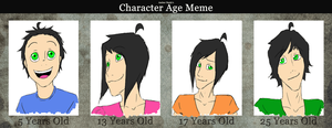Aging meme: Albus S. Potter by The-OxyG