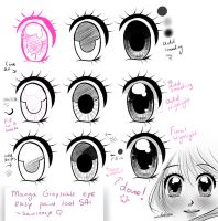 Step by Step - Manga Shoujo Eye TUT by Saviroosje