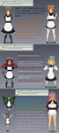 What would you be like as Maids? by Odachi65