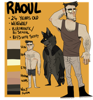 [OC] Raoul Coupe Reference 2015 by gr3yjoy