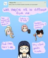 Personality? by Silent-Shanin