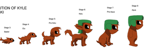 SP: The Evolution of Kyle Broflovski by KelseyEdward