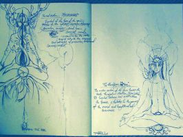 -muladhara and ajna sketchbook by saffronlungs