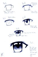 Eyes tutorial... by Shuun
