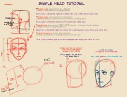 Simple head tutorial by Hotarubi-Kyoshi