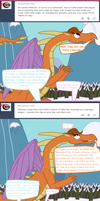 Ask Twilight and Copycat #21 by Kendell2