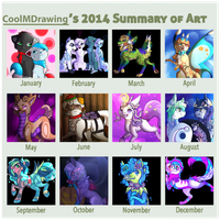 My Art Summary of 2014 by CoolMDrawings